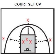 basketball-drills-5-minute-shooting